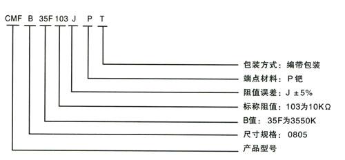片式ntc热敏电阻器是基于产品工装方式之进步而设计