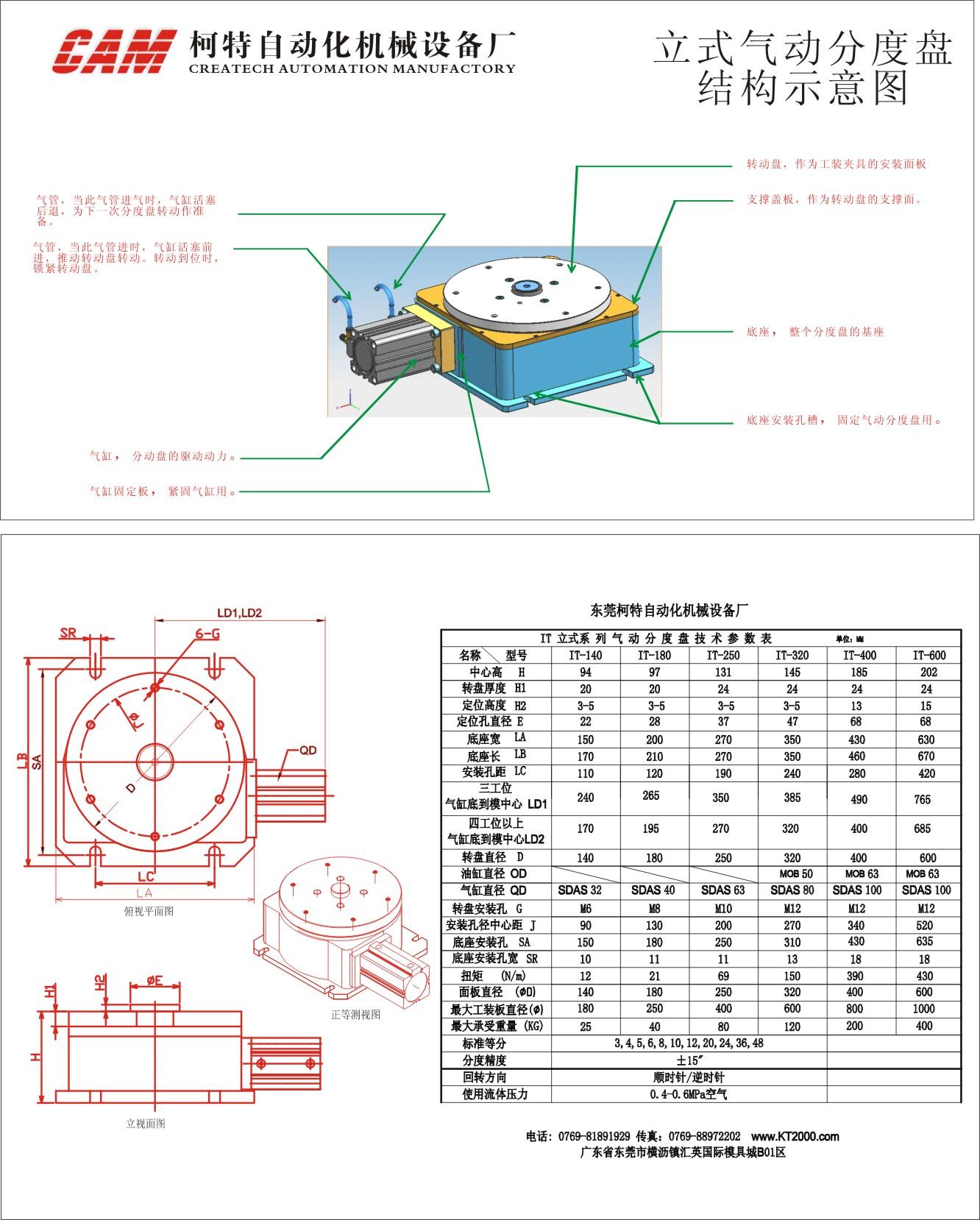 93气动分度盘it-320 东莞市横沥柯特自动化机械设备图片