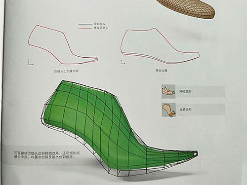 導入鞋楦數據