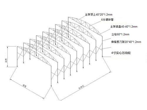 推拉雨棚設計圖