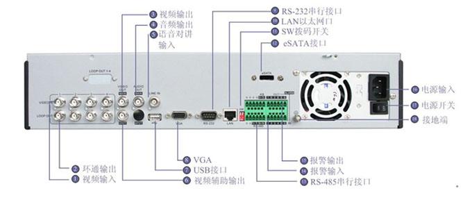 bnc转换vga电路图