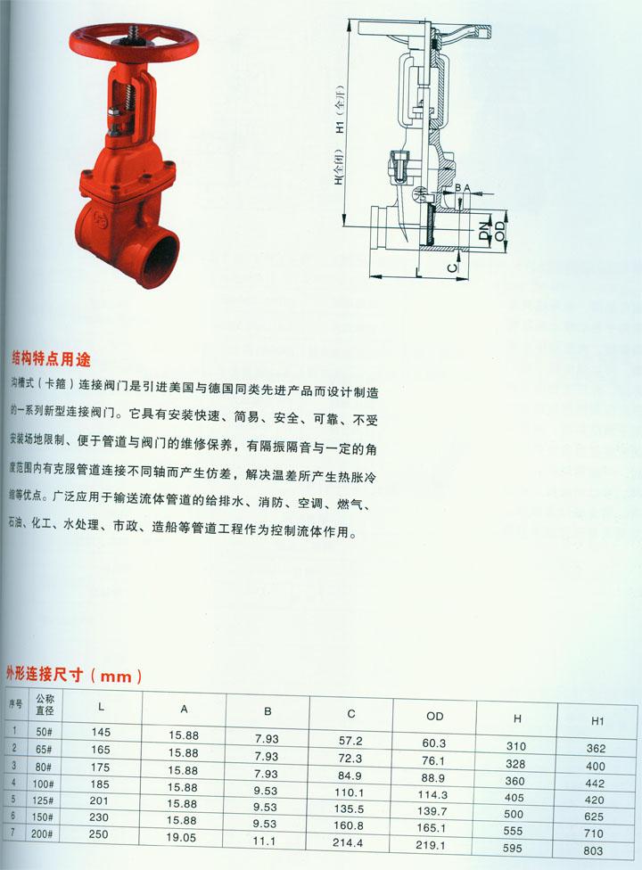 沟槽明杆闸阀z81x图片