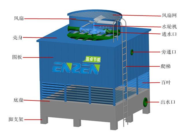 stc水轮机冷却塔结构简图