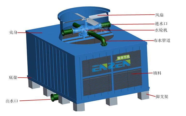 stb水轮机冷却塔结构简图