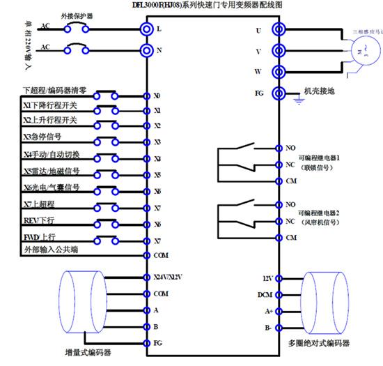 深圳丹富莱直销0.75kw快速门变频器