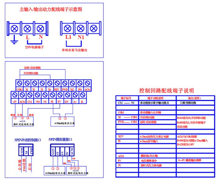 名称:2.2KW单相背负式恒压供水变频器DFL3000M-HYGS1-2R2 品牌: 丹富莱 型号:DFL3000M-HYGS1-2R2 DFL3000M-HYGS1是一款背负式恒压供水一体式,直接安装在水泵上面,只需要配一个压力表或者变送器即可,不需要额外配恒压控制器,大大节省了成本。 DFL3000M-HYGS1 系列是一款单相输入单相输出220V经济型高品质恒压供水专用变频器,采用了行业高品质元器件、新型材料以及最新微电脑控制技术,具备专业易用,高效节能,安全可靠,美观耐用,通用性广的特性。