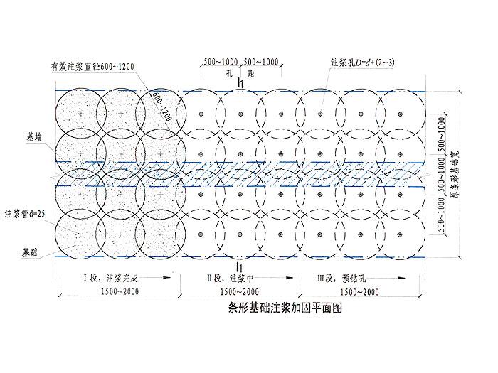条形基础平面图画法