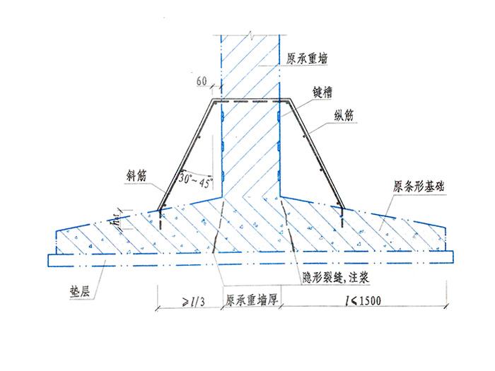 条形基础加液加固平面图-框架梁接长 主梁外接次梁图片