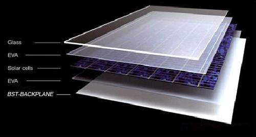 太阳能背板