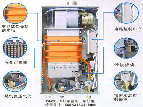 熱水器原理圖