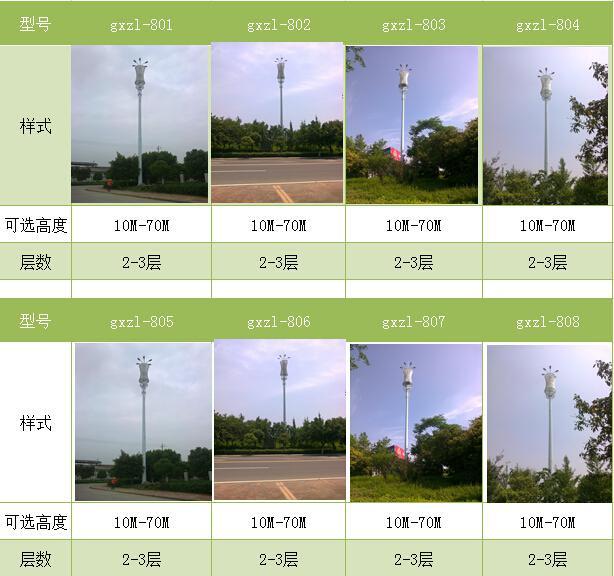 03 移动信号塔