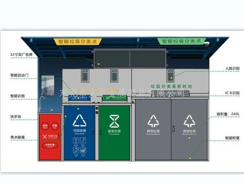 智能垃圾分類垃圾桶