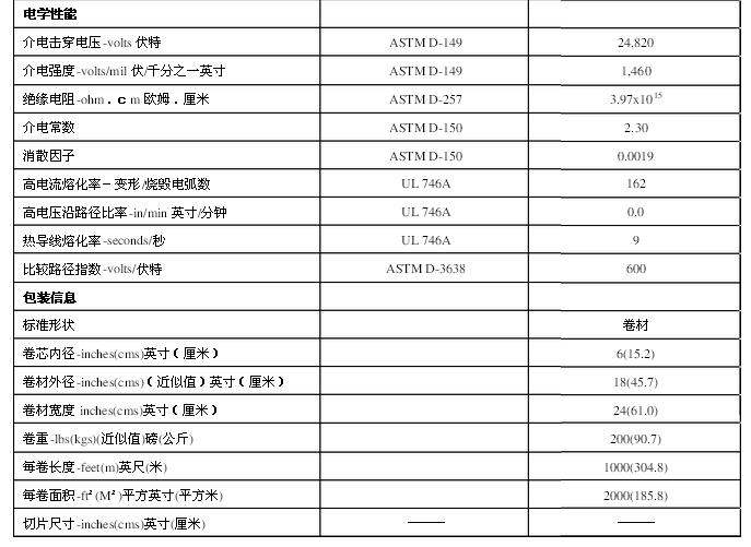 深圳FORMEX-GK-17