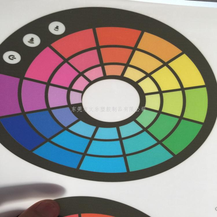 印刷胶片、铁皮公仔、彩色麦拉片、印刷麦拉片