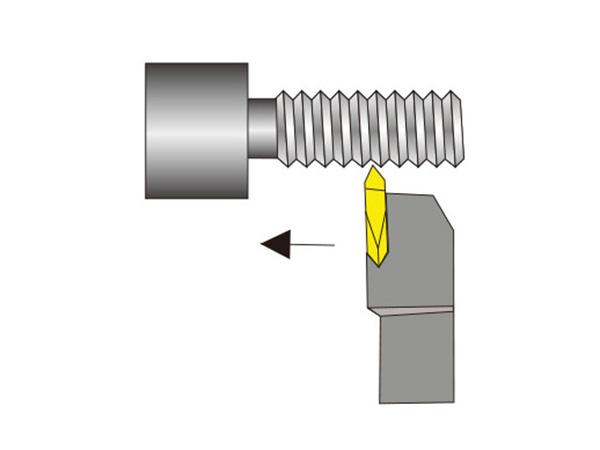 螺紋車刀TTR/L