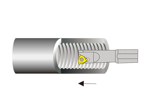 螺紋車刀SIR/L