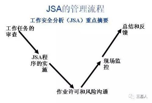 華協 鎮江企業成本控制管理培訓收費怎樣