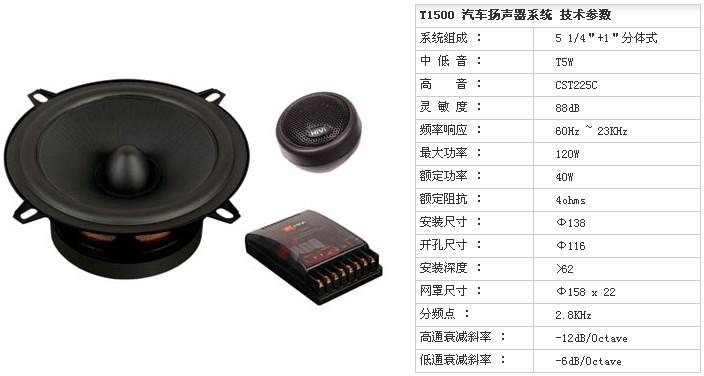 T1500 汽车扬声器系统高清图片