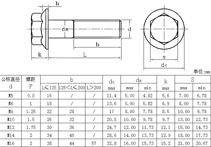 飞机孔美国标准尺寸