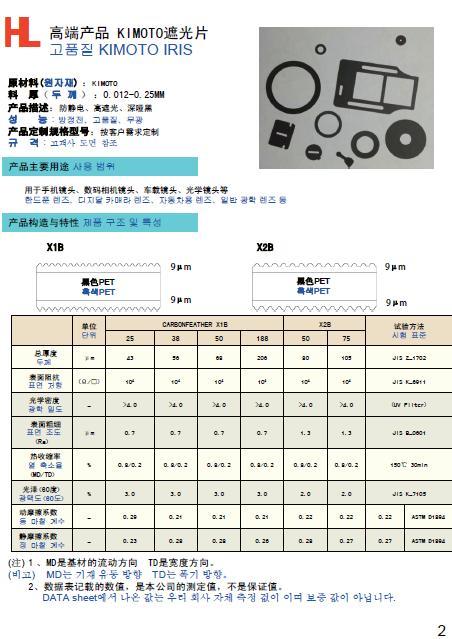 公司简介及产品介绍4
