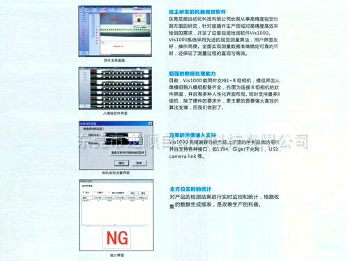 自主研發的機器視覺軟件