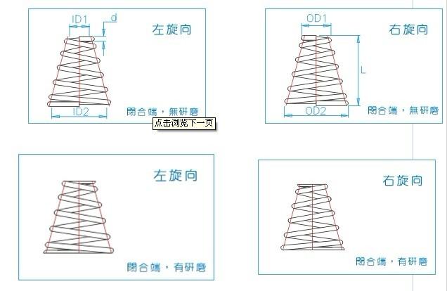 碟形弹簧垫圈规格、与圆柱螺旋弹簧的对比介绍