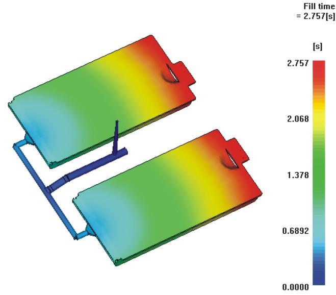 moldFlow注塑成型分析