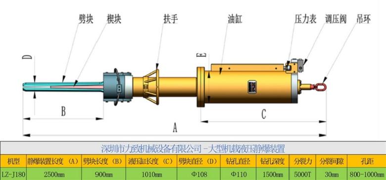 深圳大型液压岩石分裂机机载设备