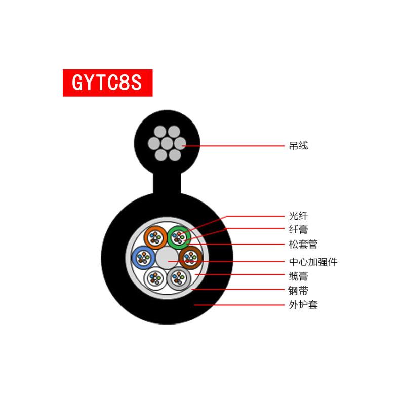 聚纤缆_8芯_运营商指定室外光缆每公里多少钱