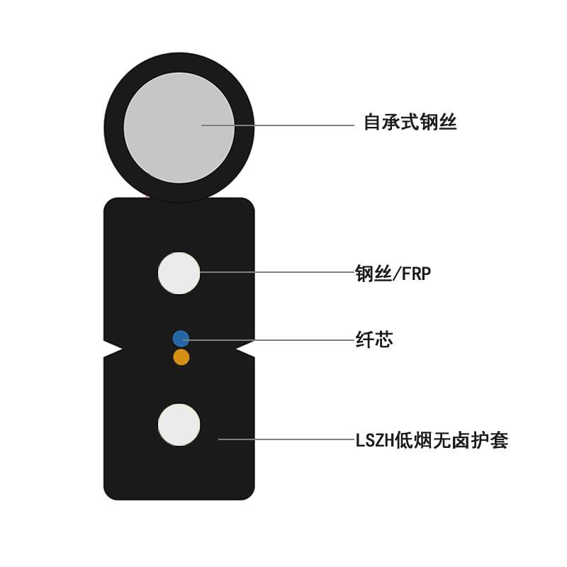 GJSFJV室内光缆供应商_聚纤缆_GJYXFH03_GJFH