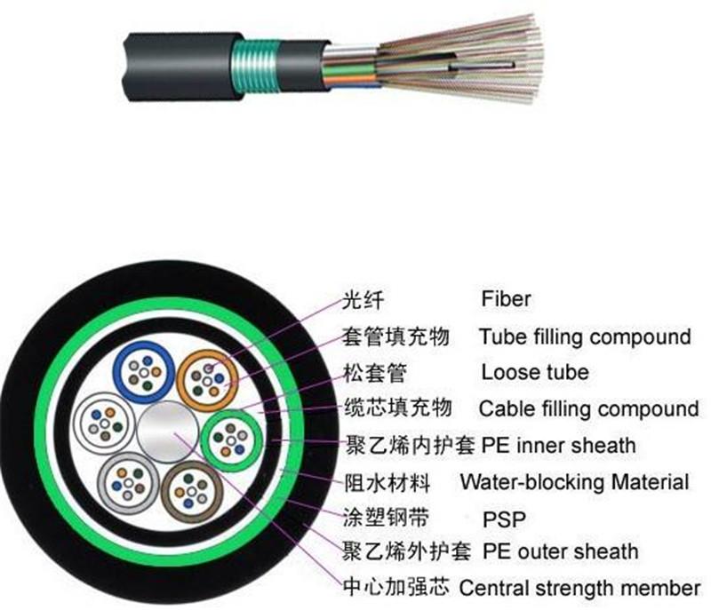電信專用_地鐵層絞式光纜品牌_聚纖纜