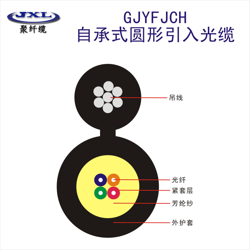 GJXH_耐火室內光纜多少錢_聚纖纜