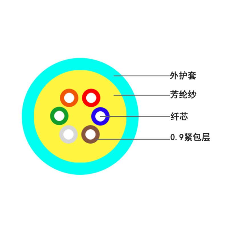 2芯室內光纜定額_聚纖纜_GJFJH_雙芯_鋼鎧_測溫_鋼帶