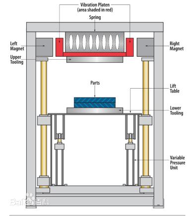 机械结构图