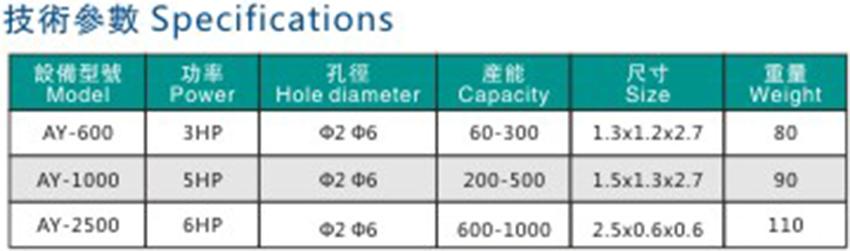 振动筛分离器参数图