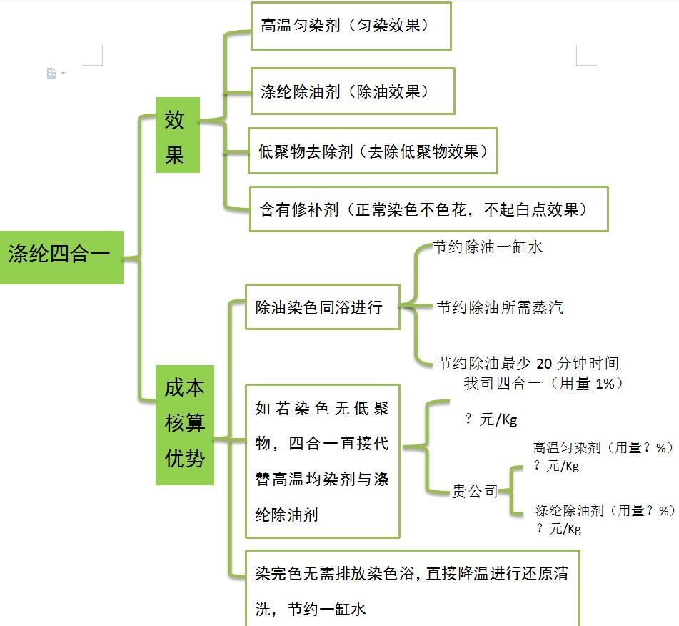 低聚物去除四合一助剂定购_和信_匀染_修补_除油_低聚物去除
