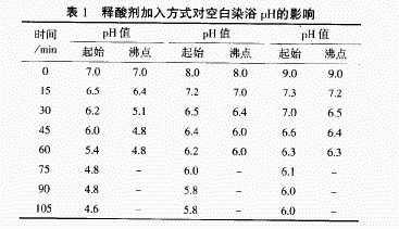 酸性_嘉兴释酸剂价格_和信