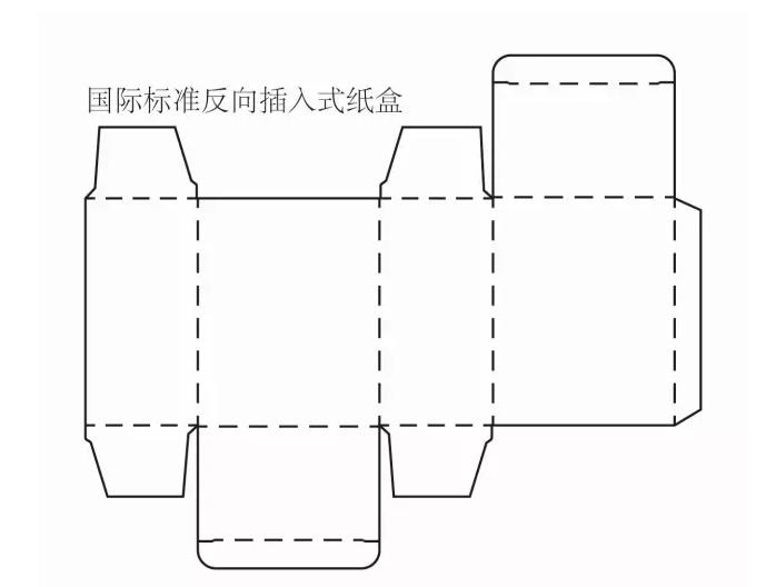 浅谈盘式纸盒结构设计的由来