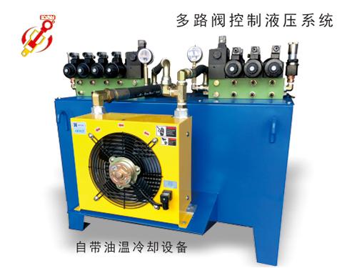 莞城機器液壓系統 力研液壓 發泡機 微型 工程 打包機 快速