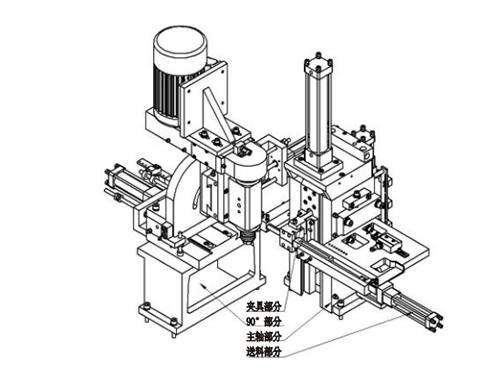 十字切削機LSL S-90°
