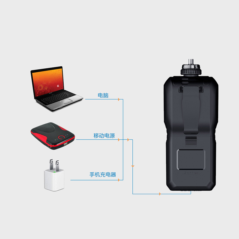 臺州FZ400氮氣檢測儀_福采溢科學儀器_報價多少_產品銷售多