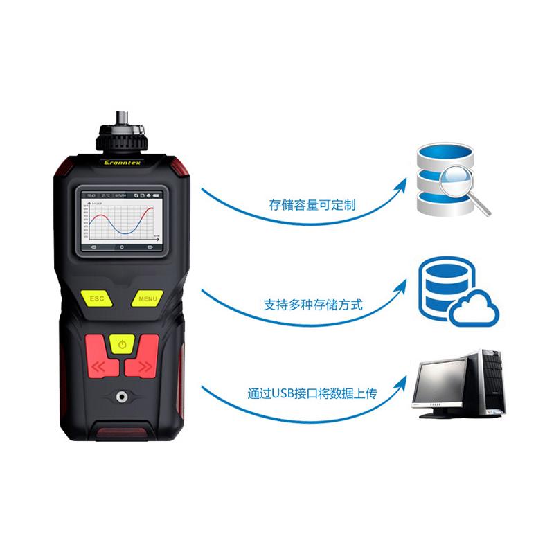 福采溢科學儀器_室內_泵吸式FZ400氮氣檢測儀加工
