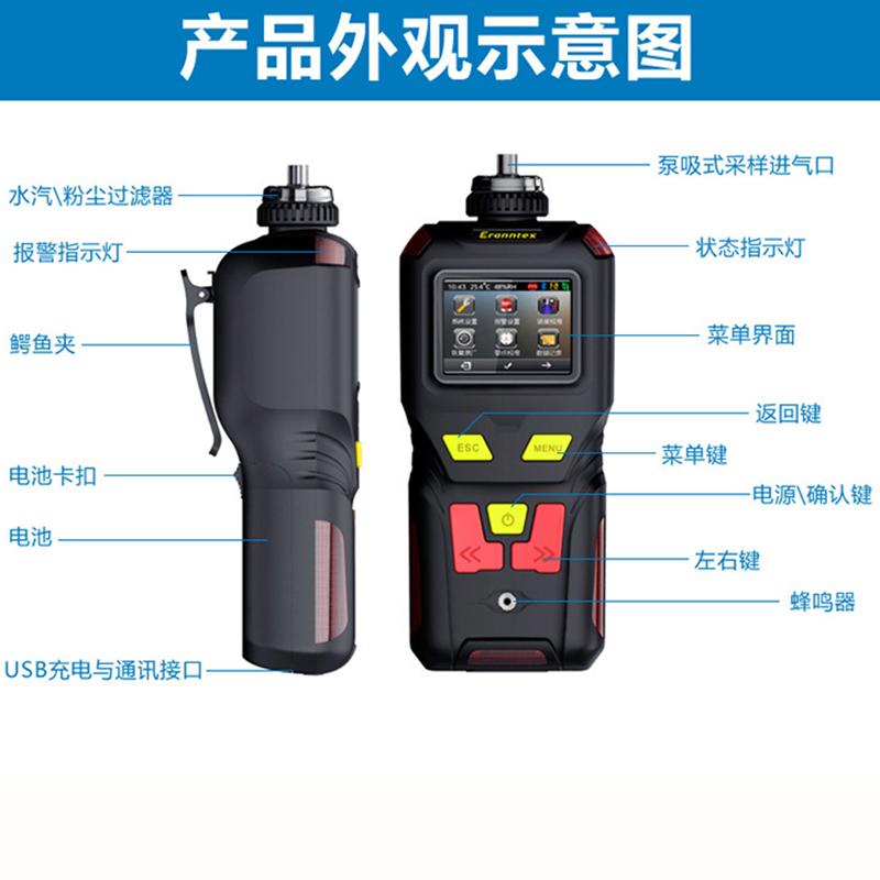 福采溢科學儀器_食品包裝_氮氣瓶FZ400氮氣檢測儀批發價