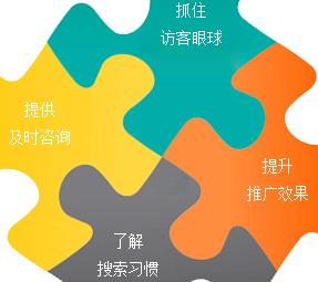 樟木頭電子網站制作方法 朝陽企訊通 紙制品 手機 互聯網 五金