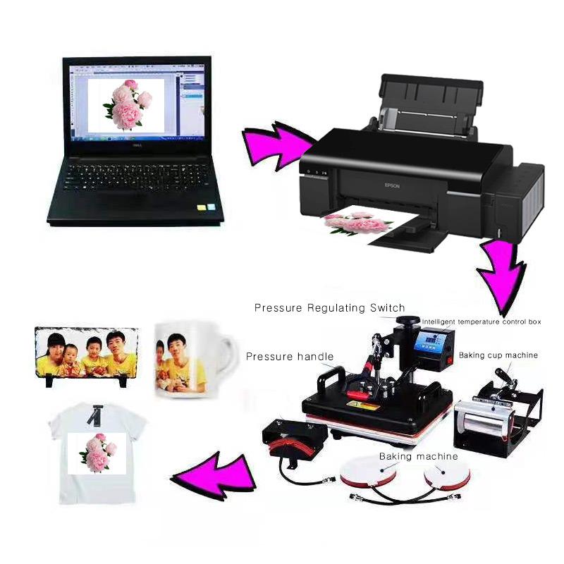 作業_錯題打印機生產_悅璐樂計算機