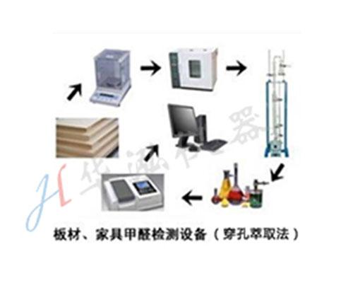 HH-JQ02甲醛穿孔萃取法