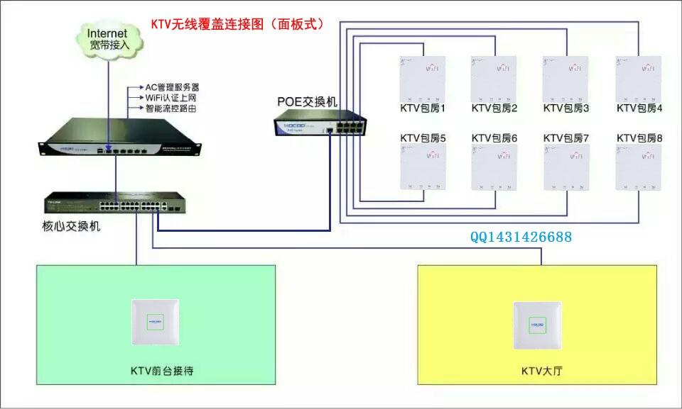 無線網絡覆蓋選擇好無線AP設備,kocod無線AP