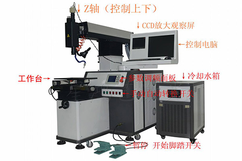 光纤_YAG全自动激光焊接机厂家_正信激光