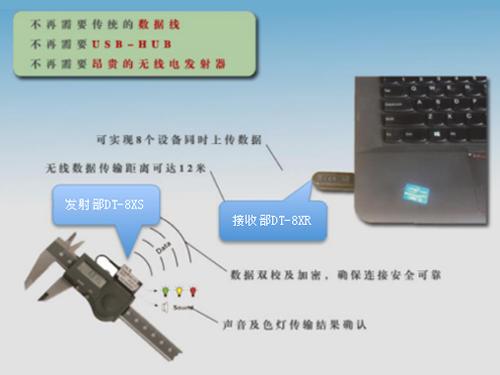 Do_DT-8X无线数据传输系统