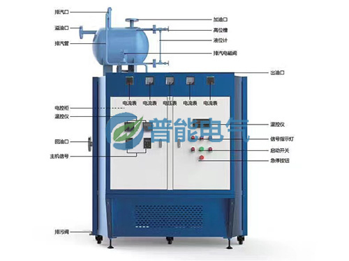 电磁导热油炉示意图